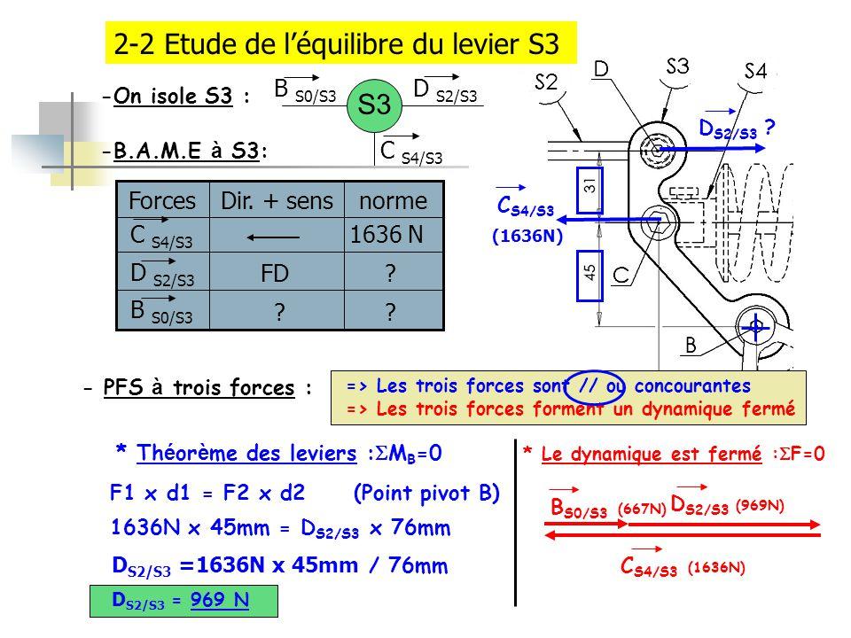 2-2 Etude de l'équilibre du levier S3