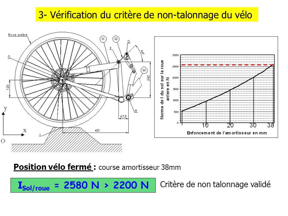 3- Vérification du critère de non-talonnage du vélo