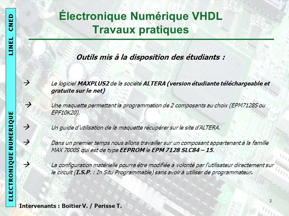 Électronique Numérique VHDL Travaux pratiques