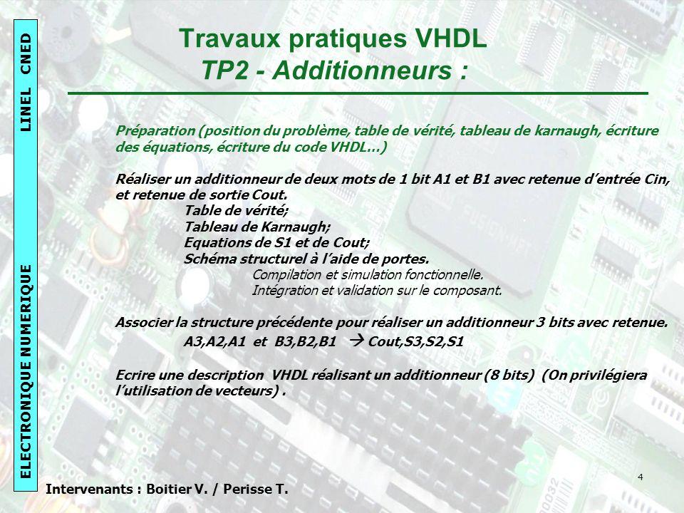 Travaux pratiques VHDL TP2 - Additionneurs :