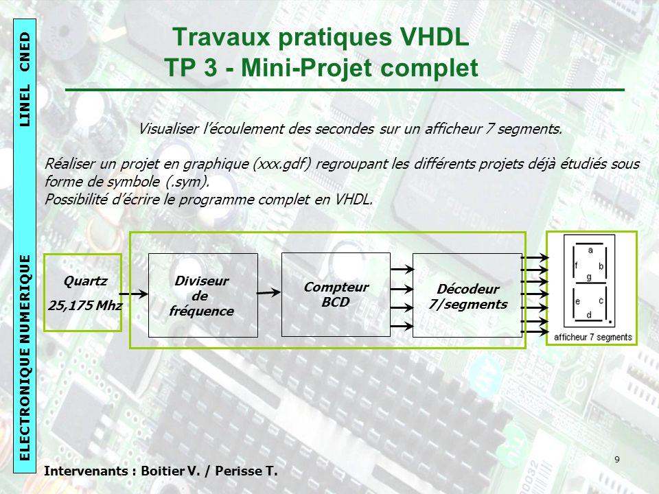 Travaux pratiques VHDL TP 3 - Mini-Projet complet