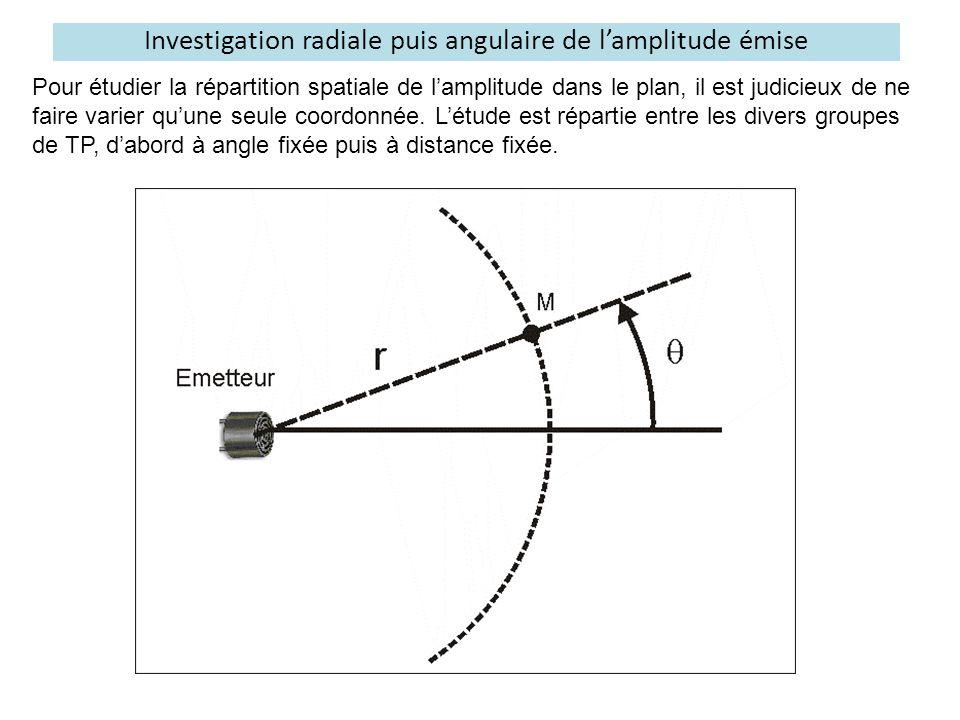 Investigation radiale puis angulaire de l'amplitude émise
