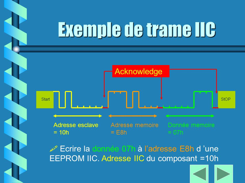 Exemple de trame IIC Acknowledge