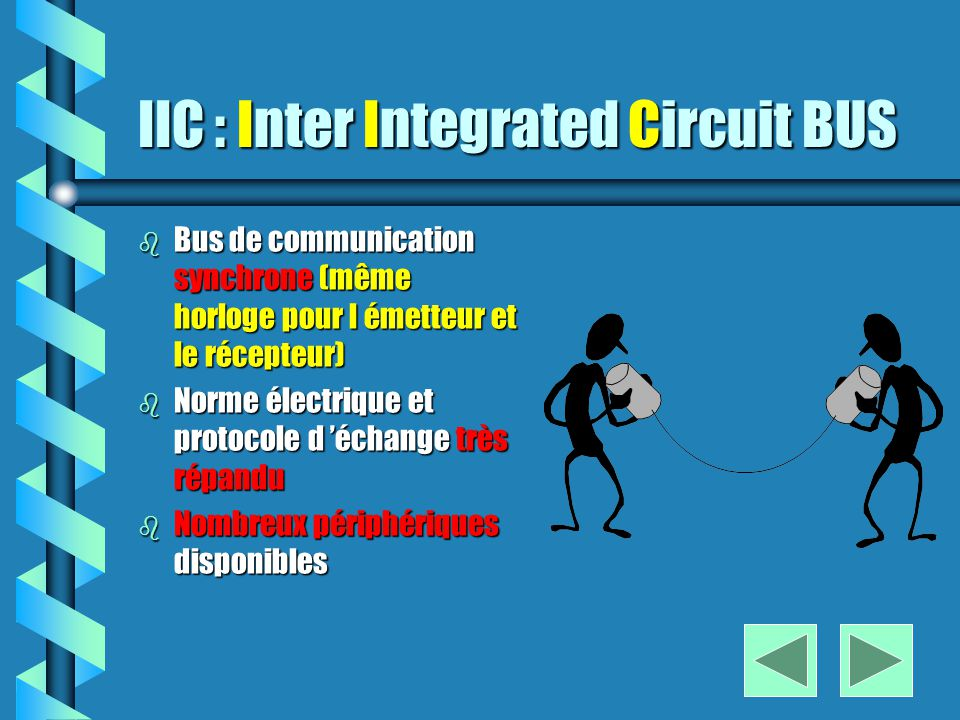 IIC : Inter Integrated Circuit BUS