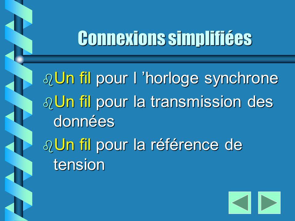Connexions simplifiées