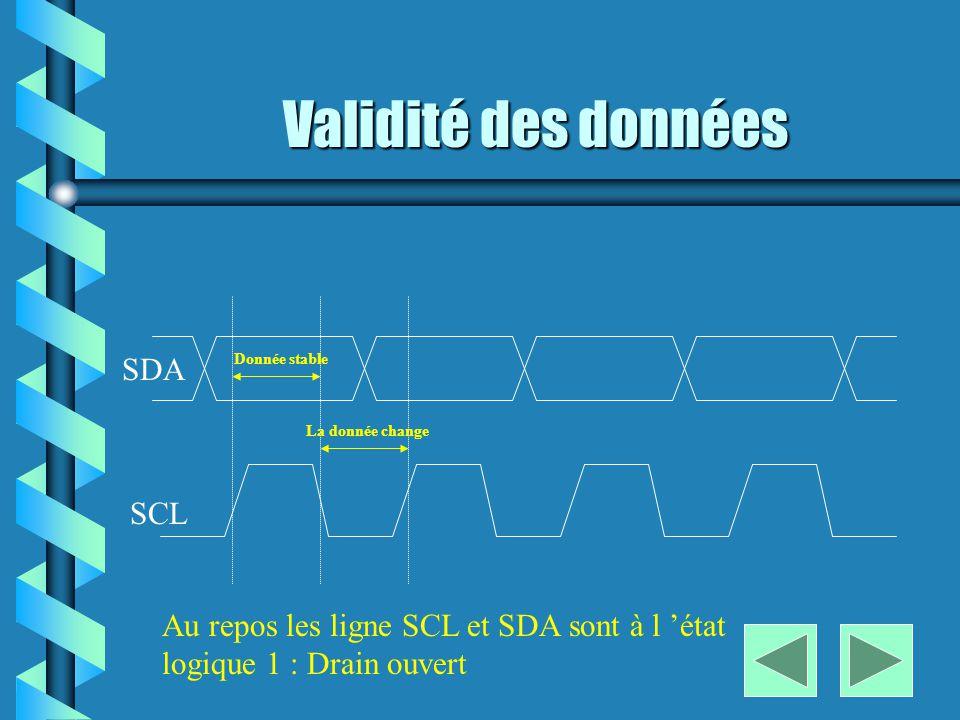 Validité des données SDA SCL