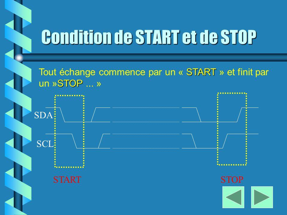 Condition de START et de STOP