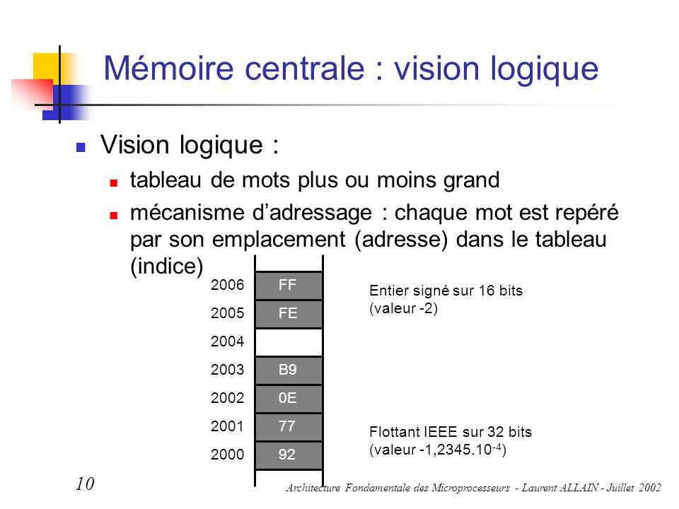 Mémoire centrale : vision logique