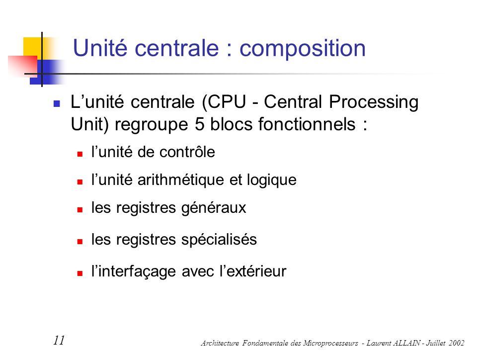 Unité centrale : composition