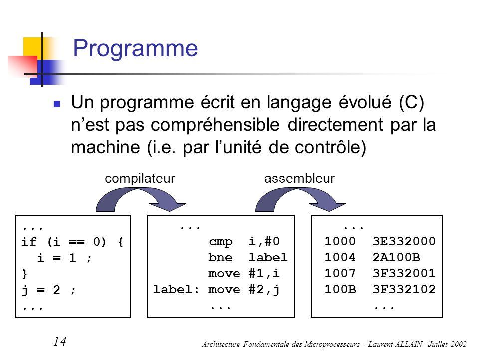 Programme Un programme écrit en langage évolué (C) n'est pas compréhensible directement par la machine (i.e. par l'unité de contrôle)