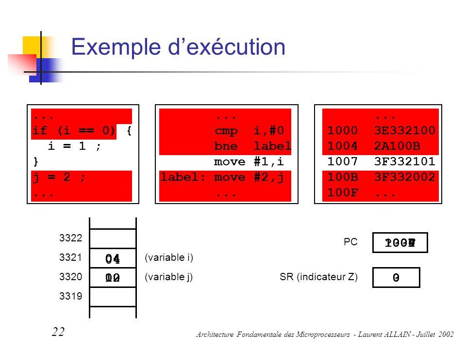 Exemple d'exécution ... if (i == 0) { i = 1 ; } j = 2 ; ... cmp i,#0
