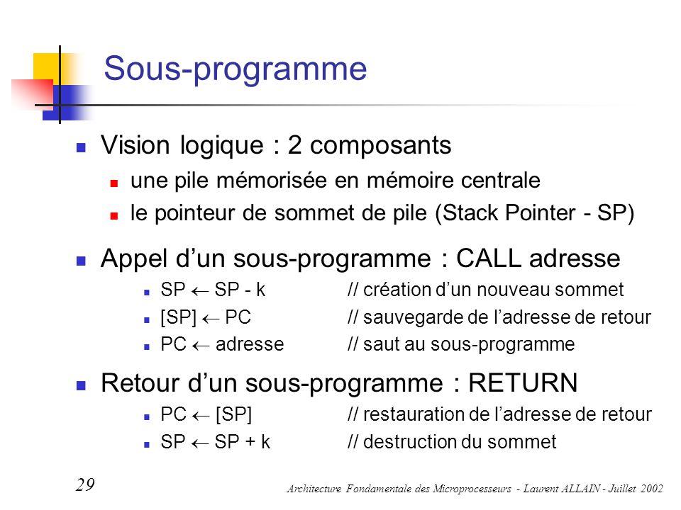 Sous-programme Vision logique : 2 composants