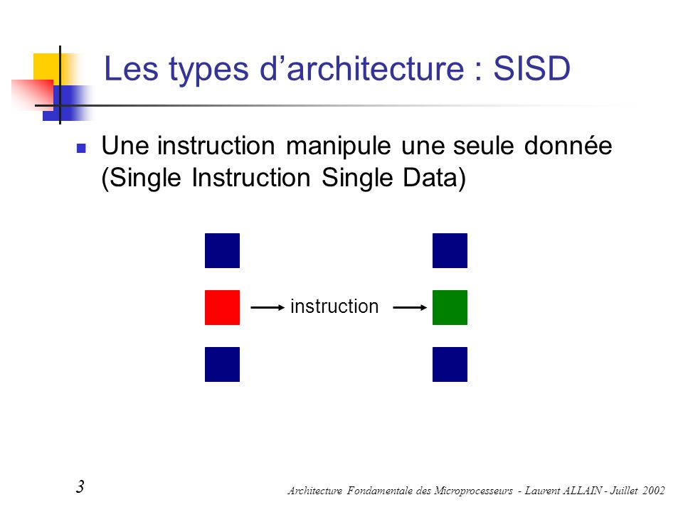 Les types d'architecture : SISD