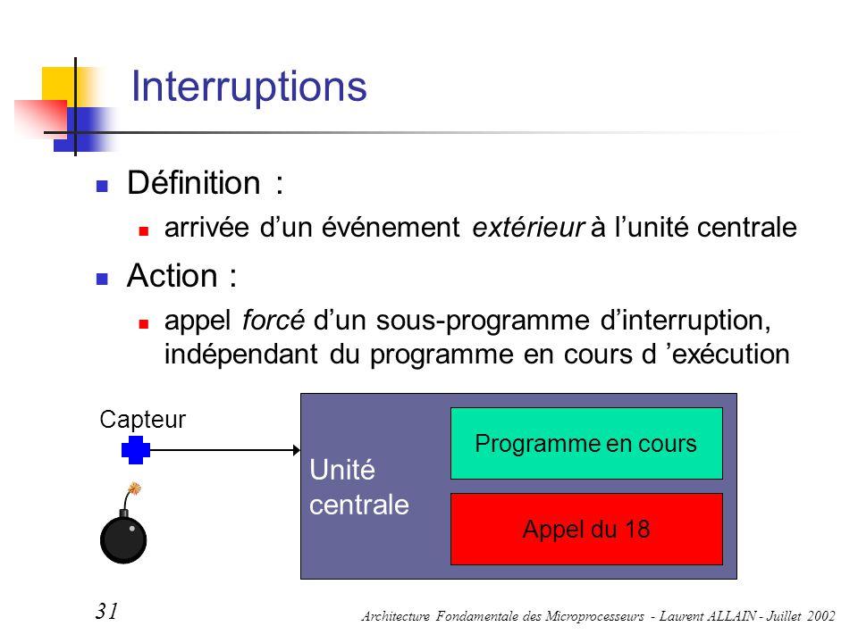 Interruptions Définition : Action :