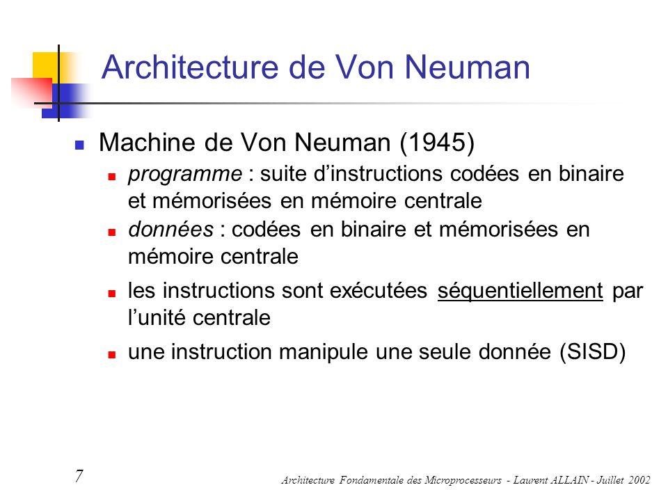 Architecture de Von Neuman