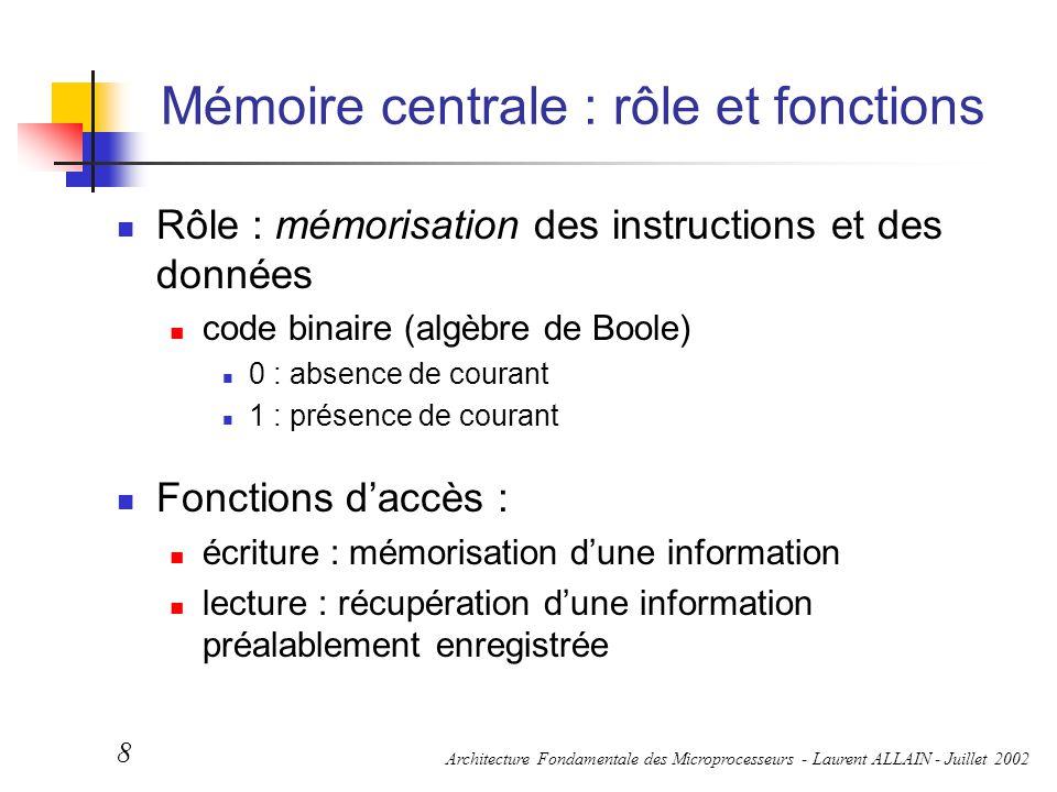 Mémoire centrale : rôle et fonctions