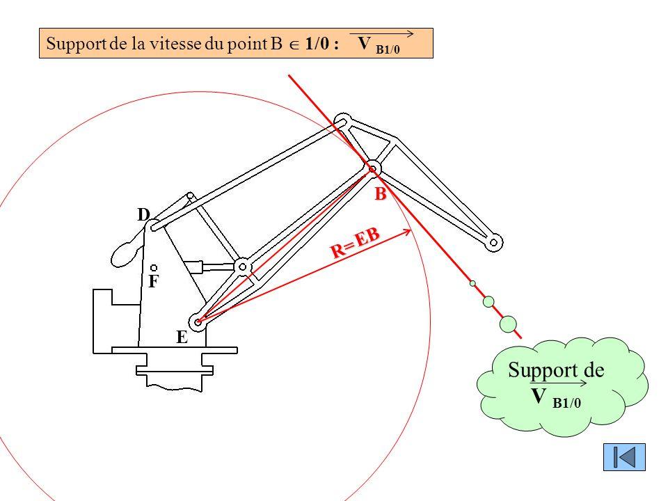 Support de V B1/0 Support de la vitesse du point B  1/0 : V B1/0 B D