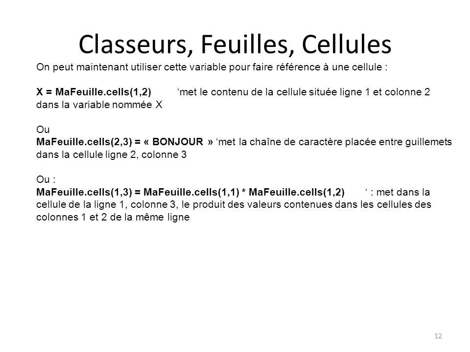 Classeurs, Feuilles, Cellules