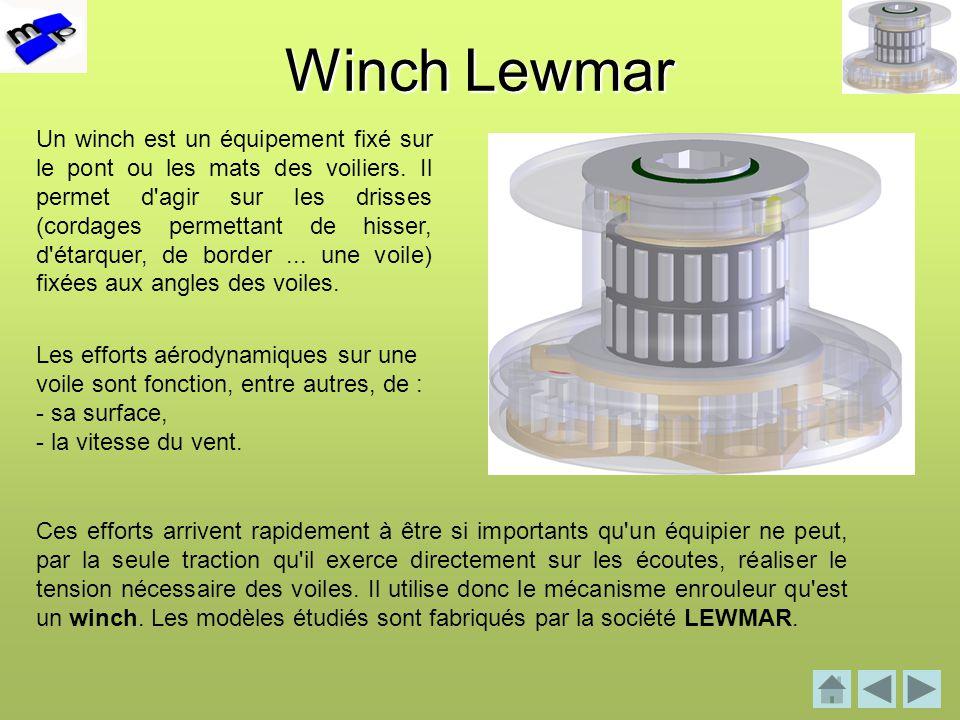 Winch Lewmar