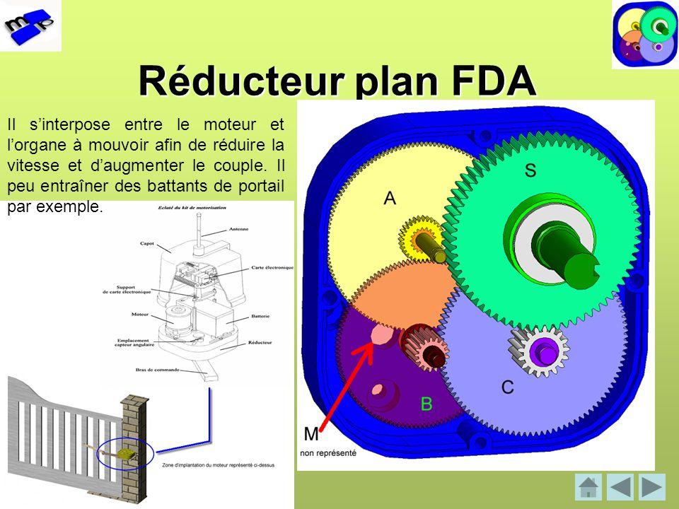 Réducteur plan FDA