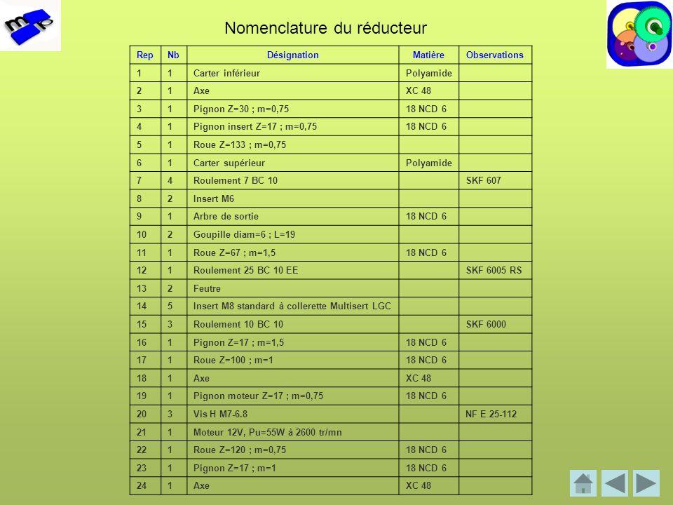 Nomenclature du réducteur