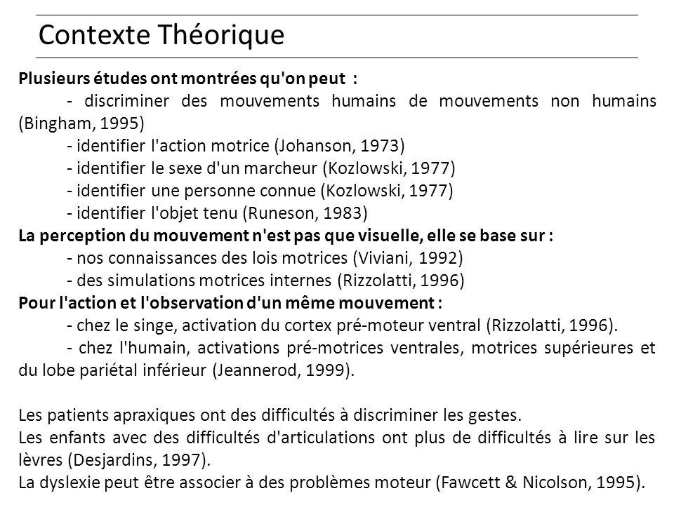 Contexte Théorique Plusieurs études ont montrées qu on peut :