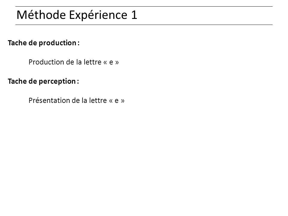 Méthode Expérience 1 Tache de production :