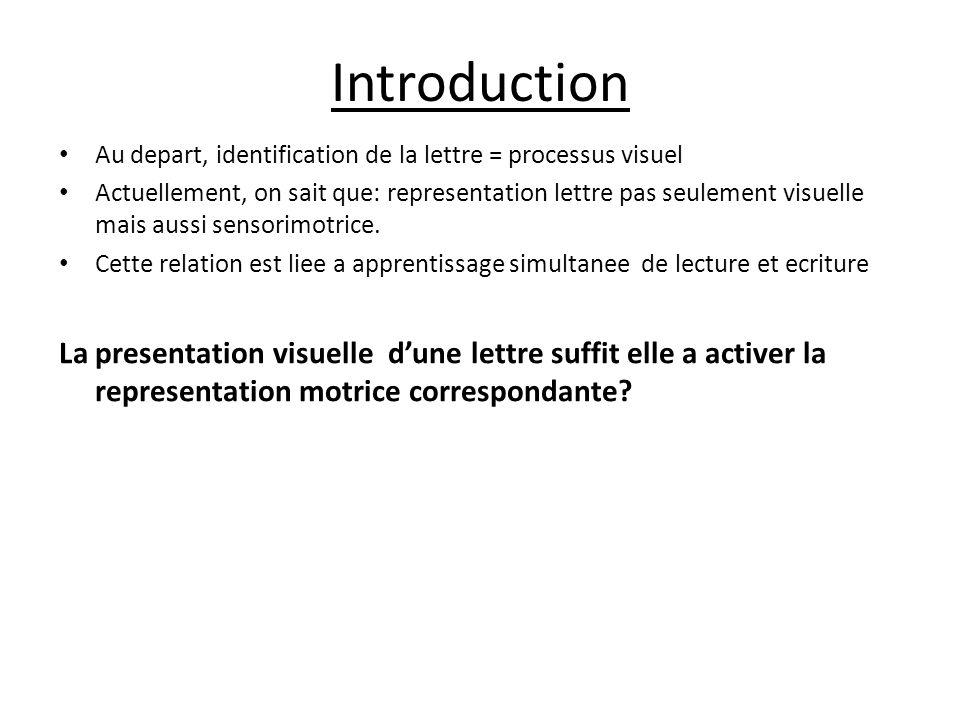 Introduction Au depart, identification de la lettre = processus visuel.