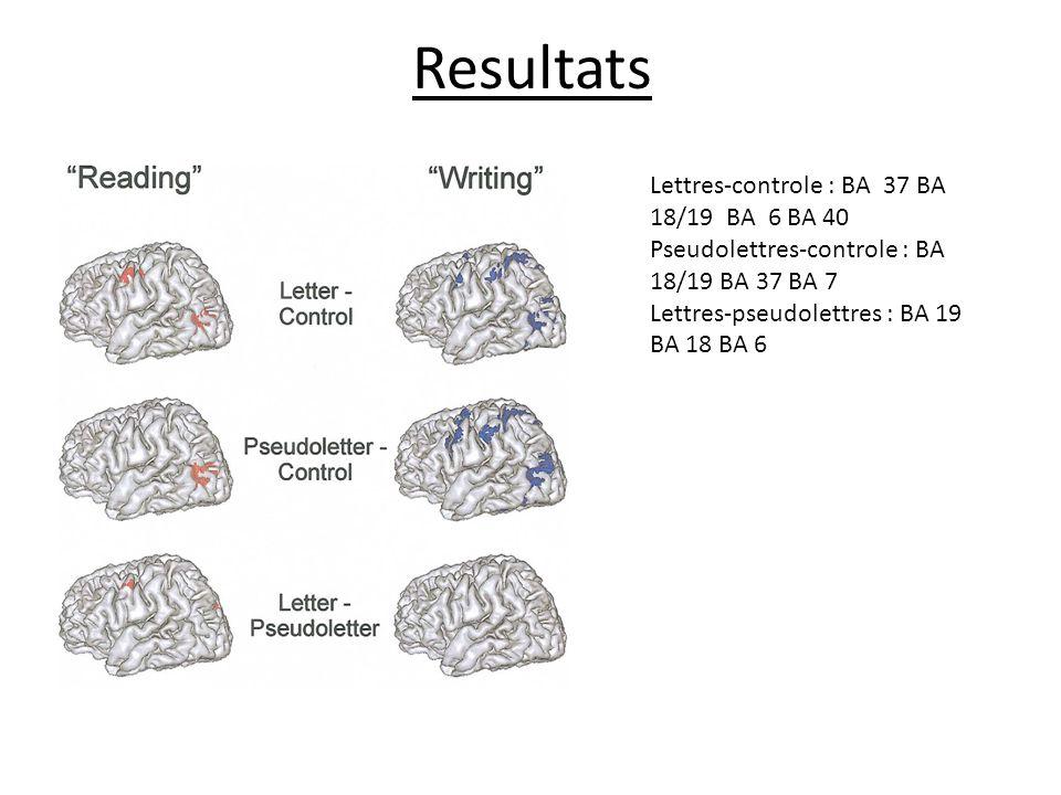 Resultats Lettres-controle : BA 37 BA 18/19 BA 6 BA 40