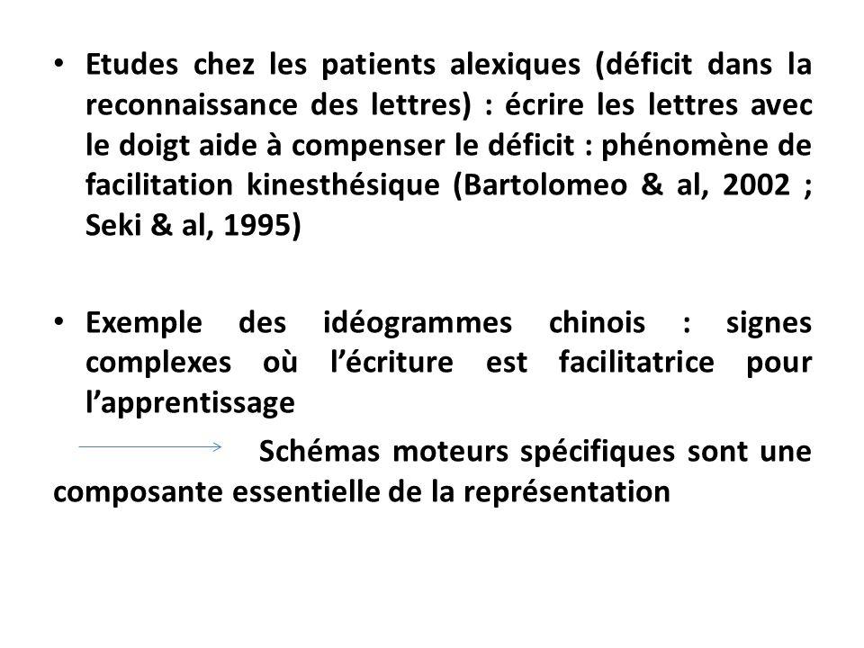 Etudes chez les patients alexiques (déficit dans la reconnaissance des lettres) : écrire les lettres avec le doigt aide à compenser le déficit : phénomène de facilitation kinesthésique (Bartolomeo & al, 2002 ; Seki & al, 1995)