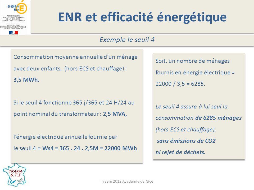 ENR et efficacité énergétique