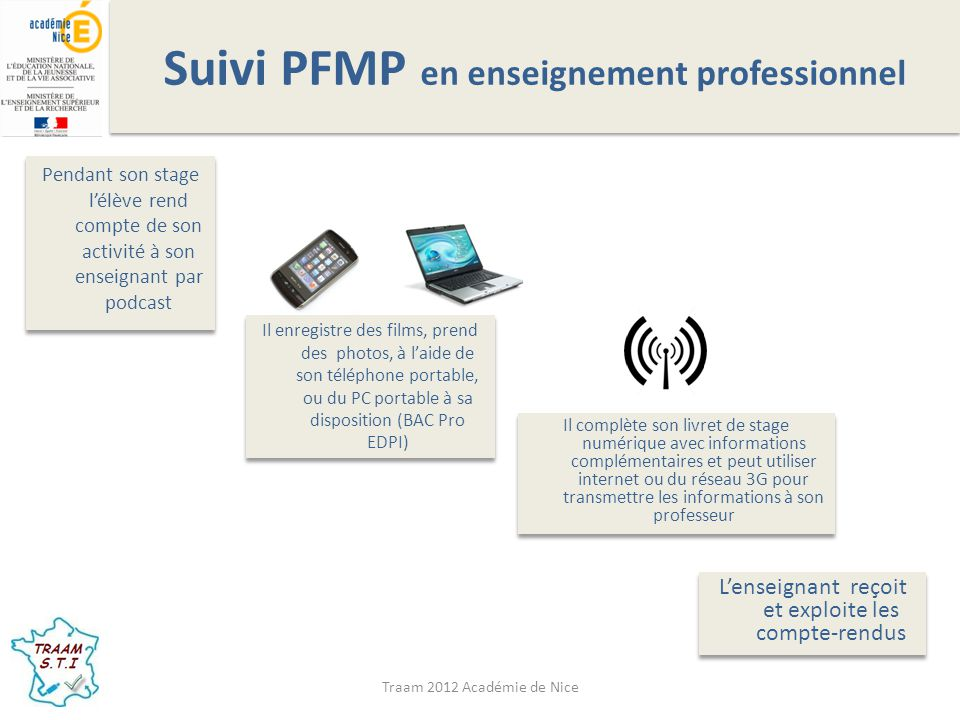 Suivi PFMP en enseignement professionnel