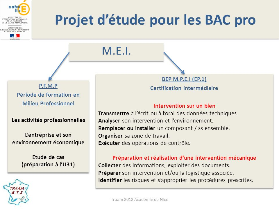 Projet d'étude pour les BAC pro