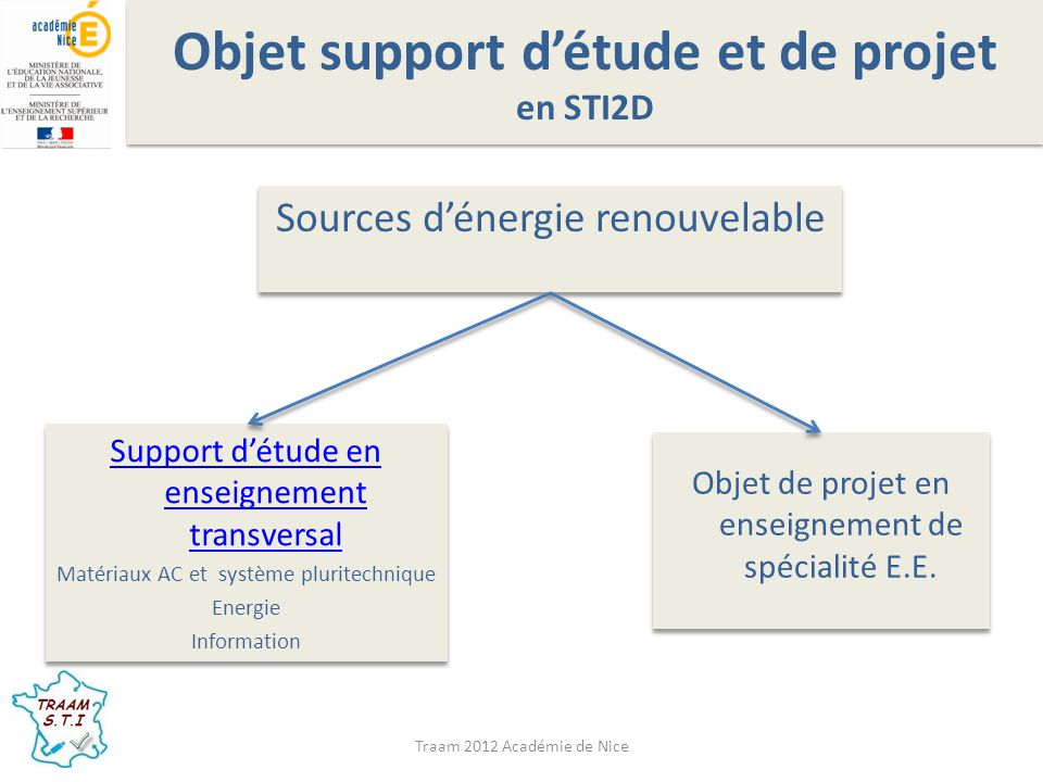 Objet support d'étude et de projet