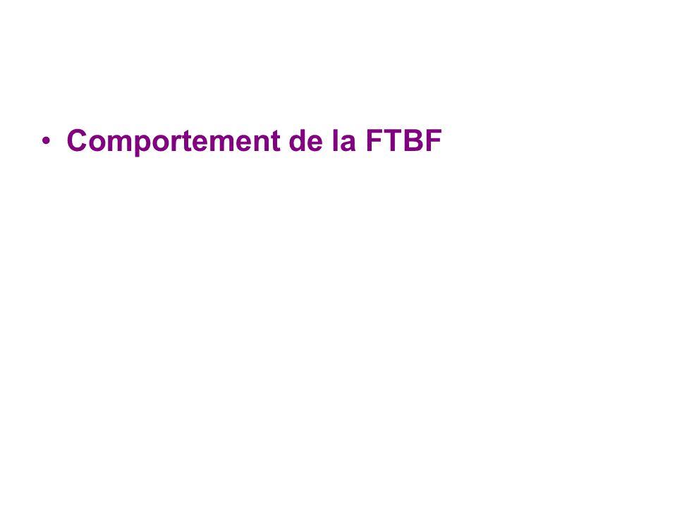 Comportement de la FTBF