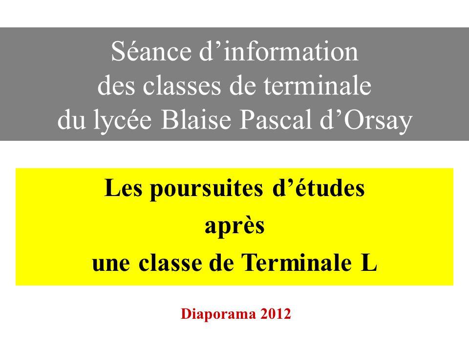 Les poursuites d'études une classe de Terminale L