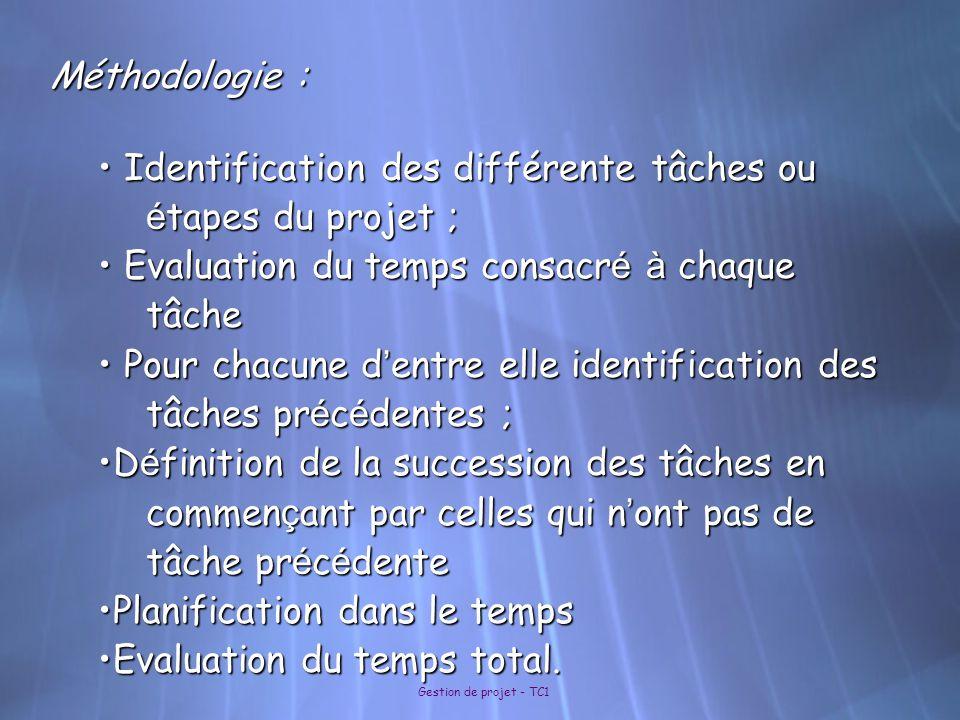 Identification des différente tâches ou étapes du projet ;