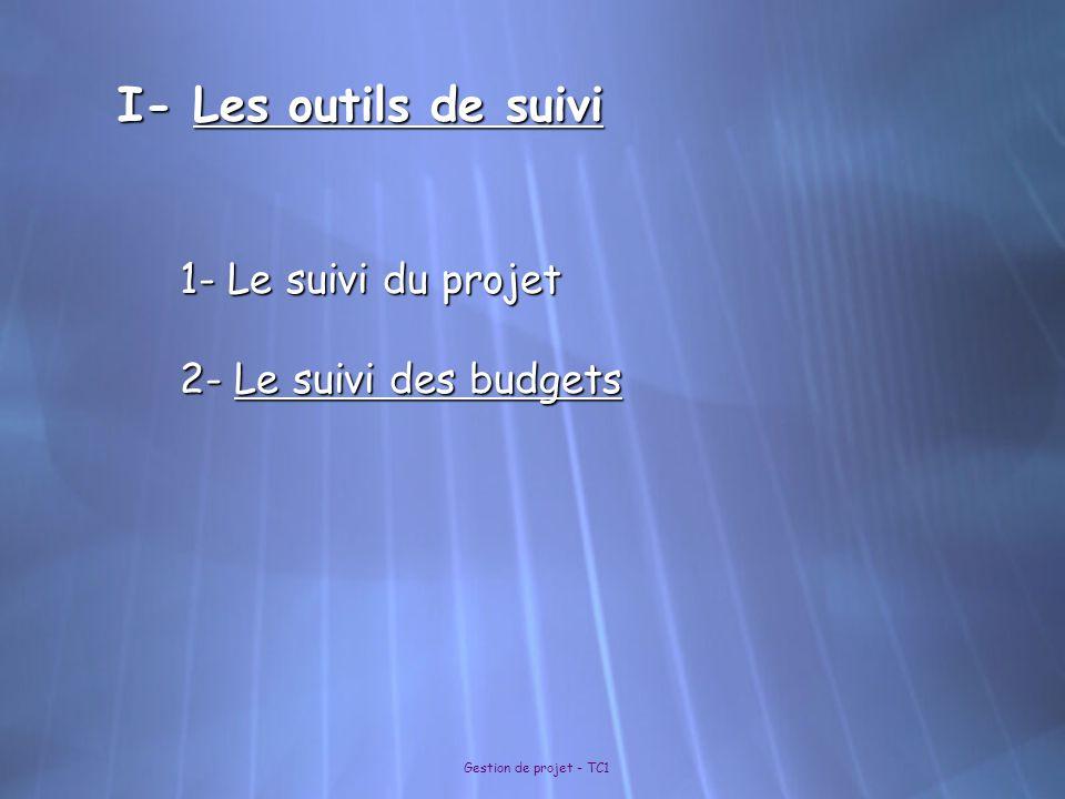 I- Les outils de suivi 1- Le suivi du projet 2- Le suivi des budgets