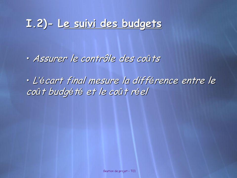 I.2)- Le suivi des budgets