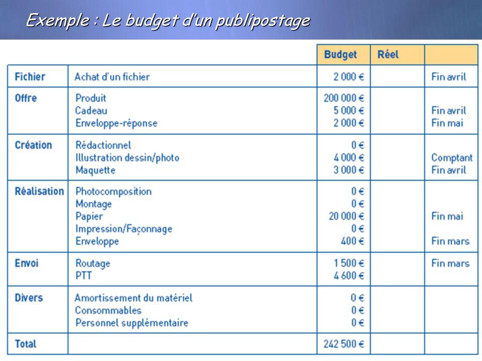 Exemple : Le budget d'un publipostage
