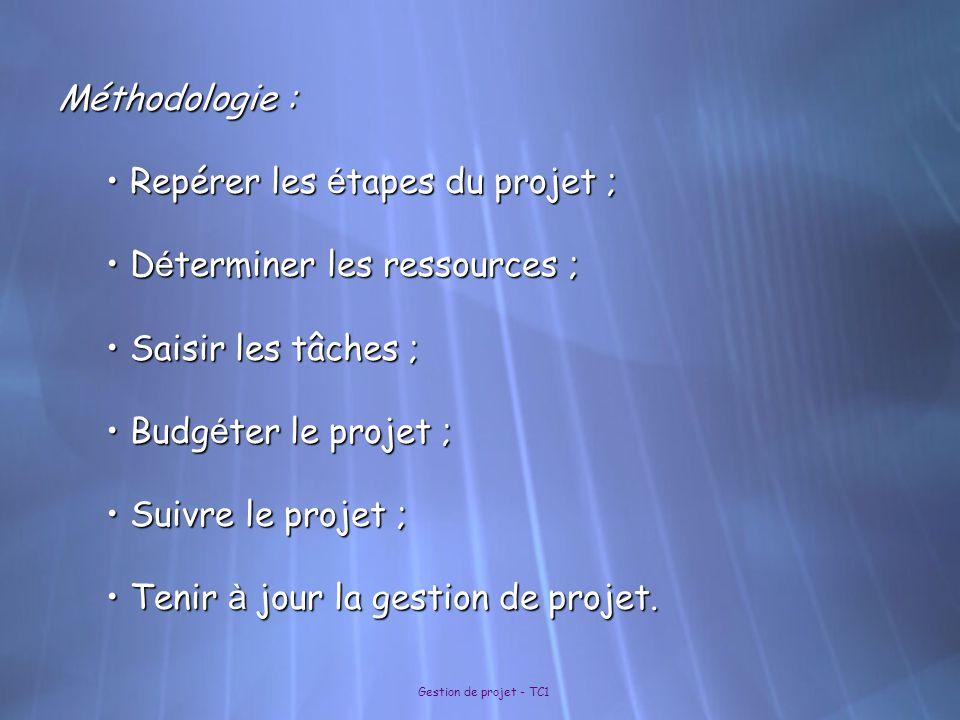 Repérer les étapes du projet ; Déterminer les ressources ;