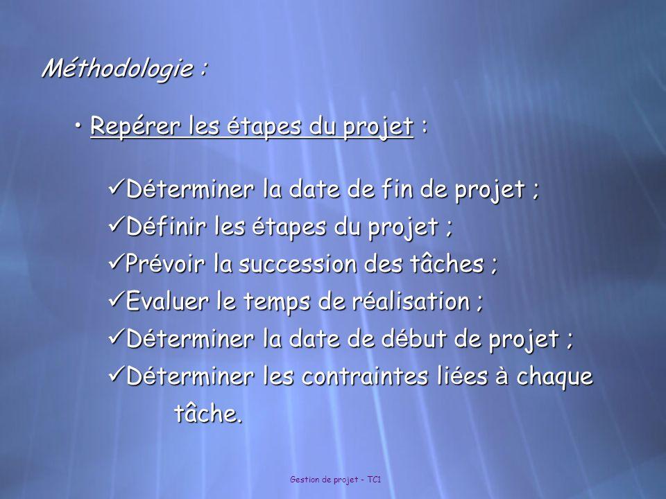 Repérer les étapes du projet : Déterminer la date de fin de projet ;