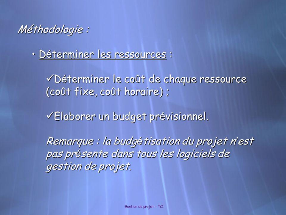 Déterminer les ressources :