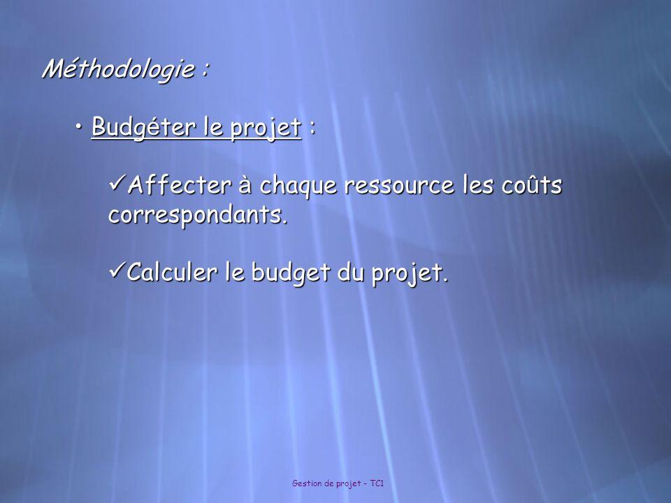 Affecter à chaque ressource les coûts correspondants.