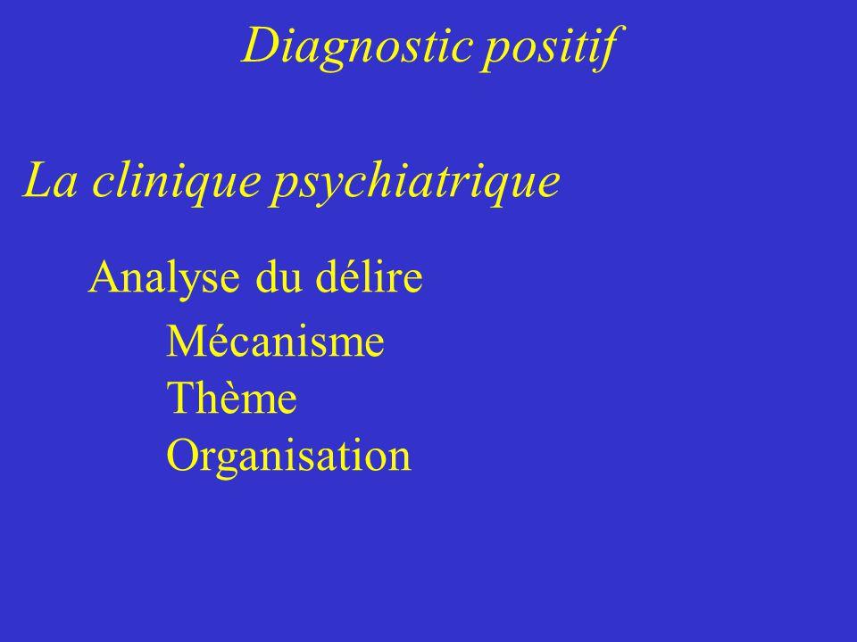 La clinique psychiatrique