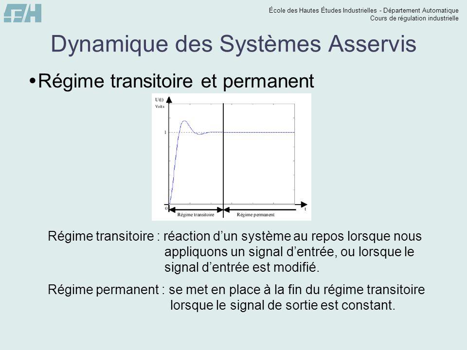 Dynamique des Systèmes Asservis