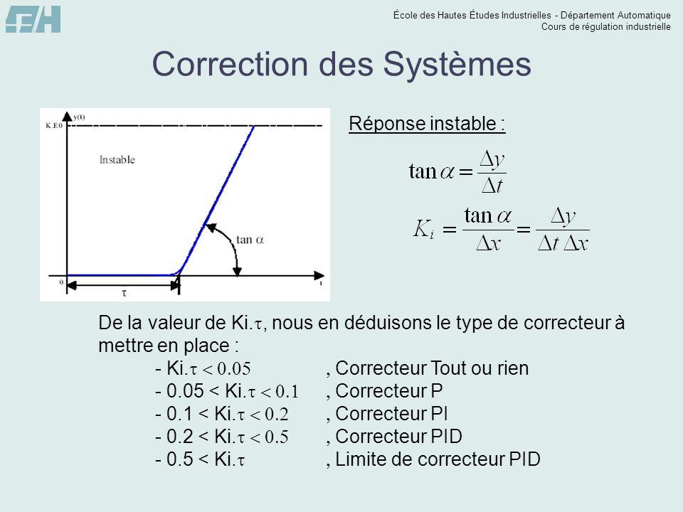 Correction des Systèmes