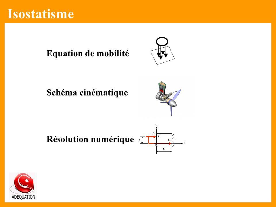 Isostatisme Equation de mobilité Schéma cinématique