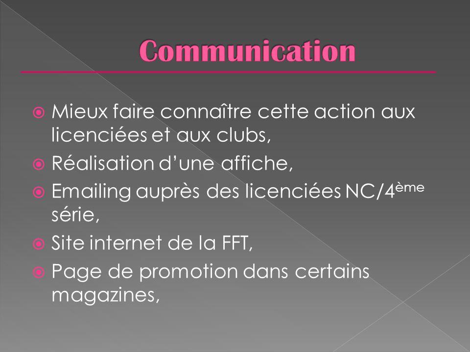 Communication Mieux faire connaître cette action aux licenciées et aux clubs, Réalisation d'une affiche,
