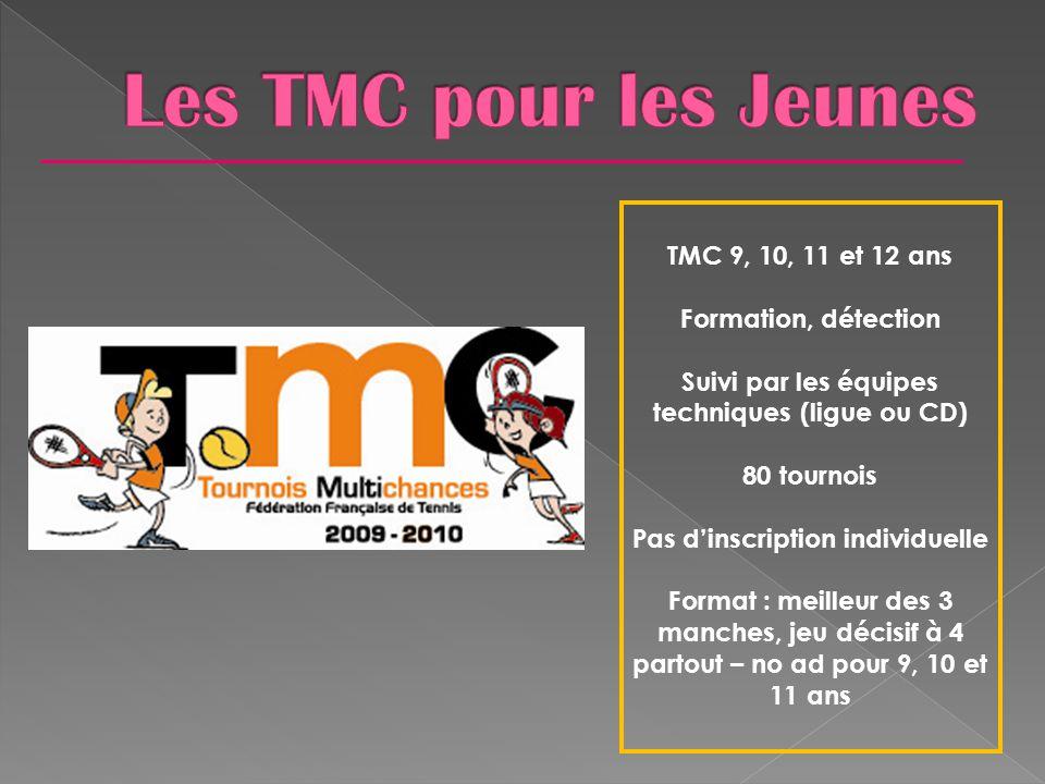 Les TMC pour les Jeunes TMC 9, 10, 11 et 12 ans Formation, détection